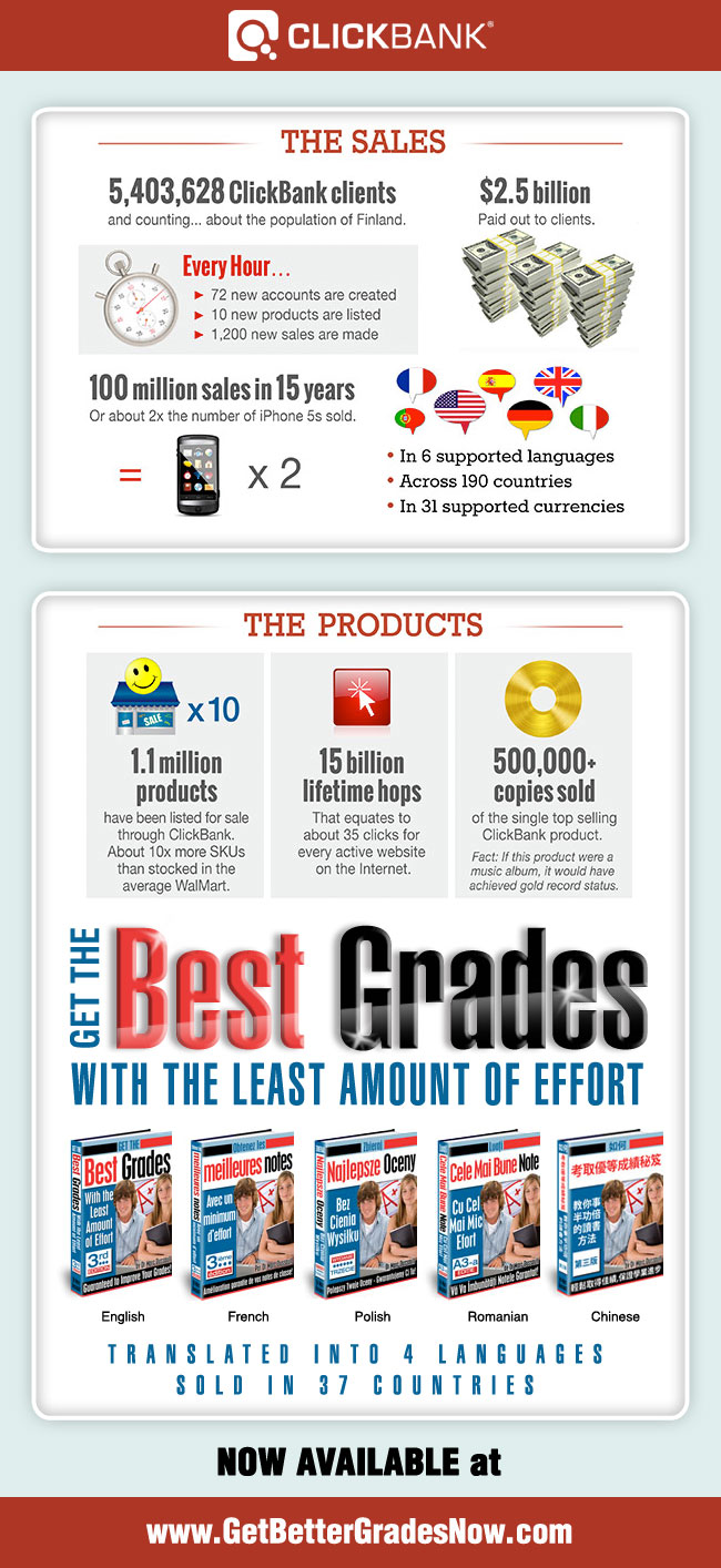 ClickBank Infographic - Get Better Grades Now Dot Com